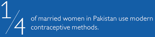1/4 of married women in Pakistan use modern contraceptive methods.