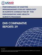 Cover of Performance of Enzyme Immunoassays for HIV Serology in Surveys Conducted by The Demographic and Health Surveys Program (English)