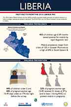 Cover of Liberia MIS 2016 - Infographic (English)