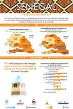 Cover of Senegal 2017 DHS - Infographic (French)