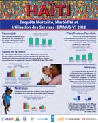 Cover of Haiti DHS, 2012 - National Poster (French)
