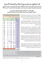 Cover of Reading DHS Tables (Jordan 2012) (Arabic) (English)