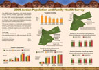 Cover of Jordan Interim Survey 2009 Fact Sheet (English)