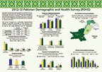 Cover of Pakistan DHS 2012-13 Fact Sheet (English)