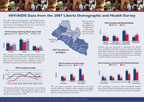 Cover of Liberia DHS, 2007 - HIV Fact Sheet (English)
