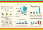 Cover of Congo Democratic Republic DHS, 2007 - HIV Fact Sheet (English, French)