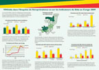 Cover of Congo AIS, 2009 - HIV Fact Sheet (French)