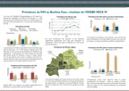 Cover of Burkina Faso DHS, 2010 - HIV Fact Sheet (French)
