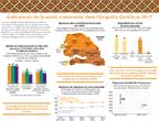 Cover of Senegal 2017 DHS Maternal Health Fact Sheet (French)