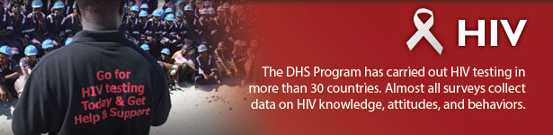 HIV Topic Banner