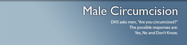 "Male Circumcision. DHS asks men, ""Are you circumcised?"" The possible responses are: Yes, No and Don't Know."